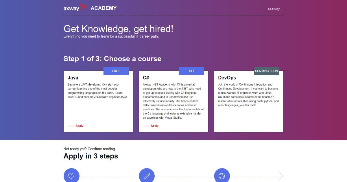 Axway Academy